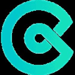 CoinEx Token (CET)