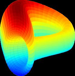 Curve DAO Token (CRV)